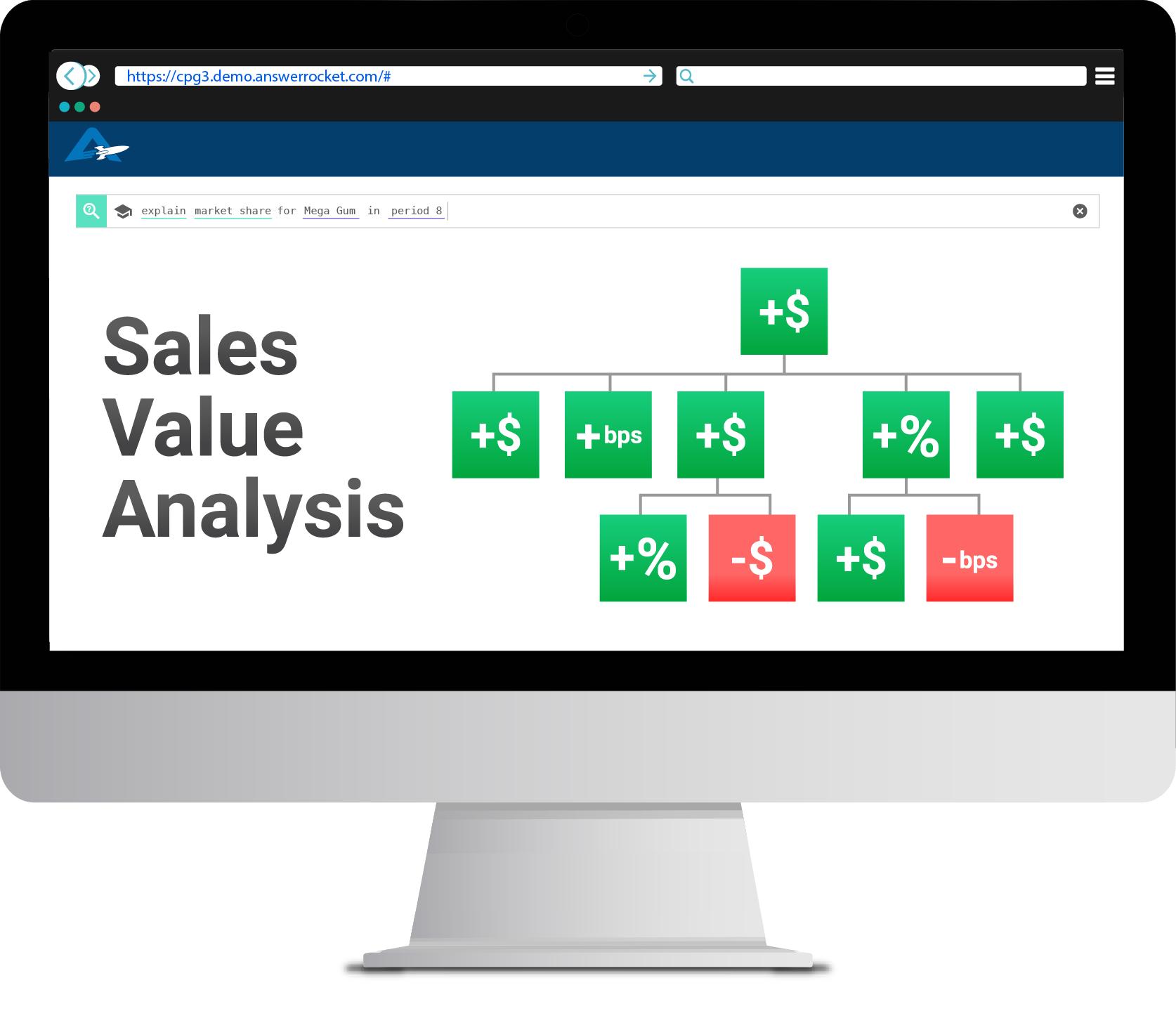 AI analytics makes it easy to break down sales value analysis.