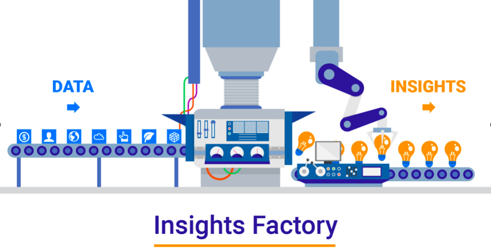 Learn how advanced analytics tech creates an insights factory.