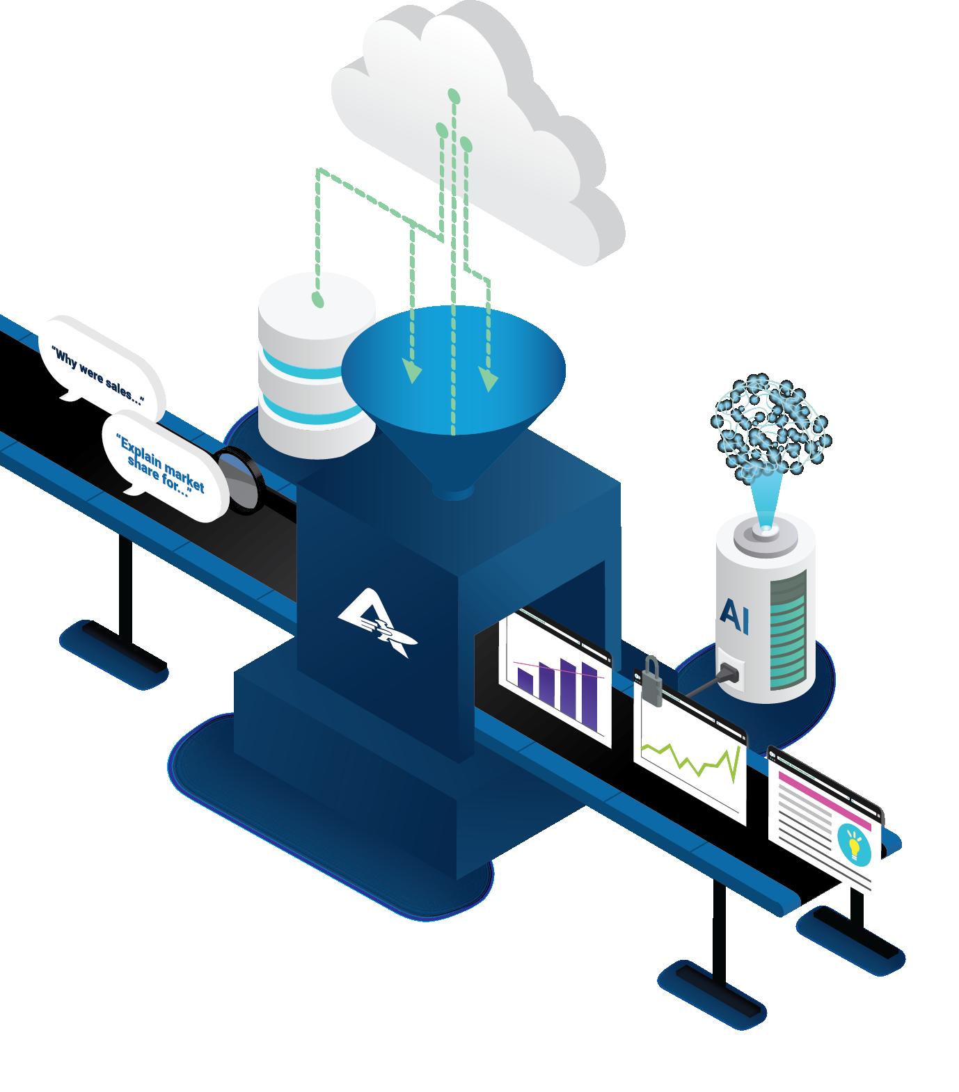 AI Analytics Flow Diagram