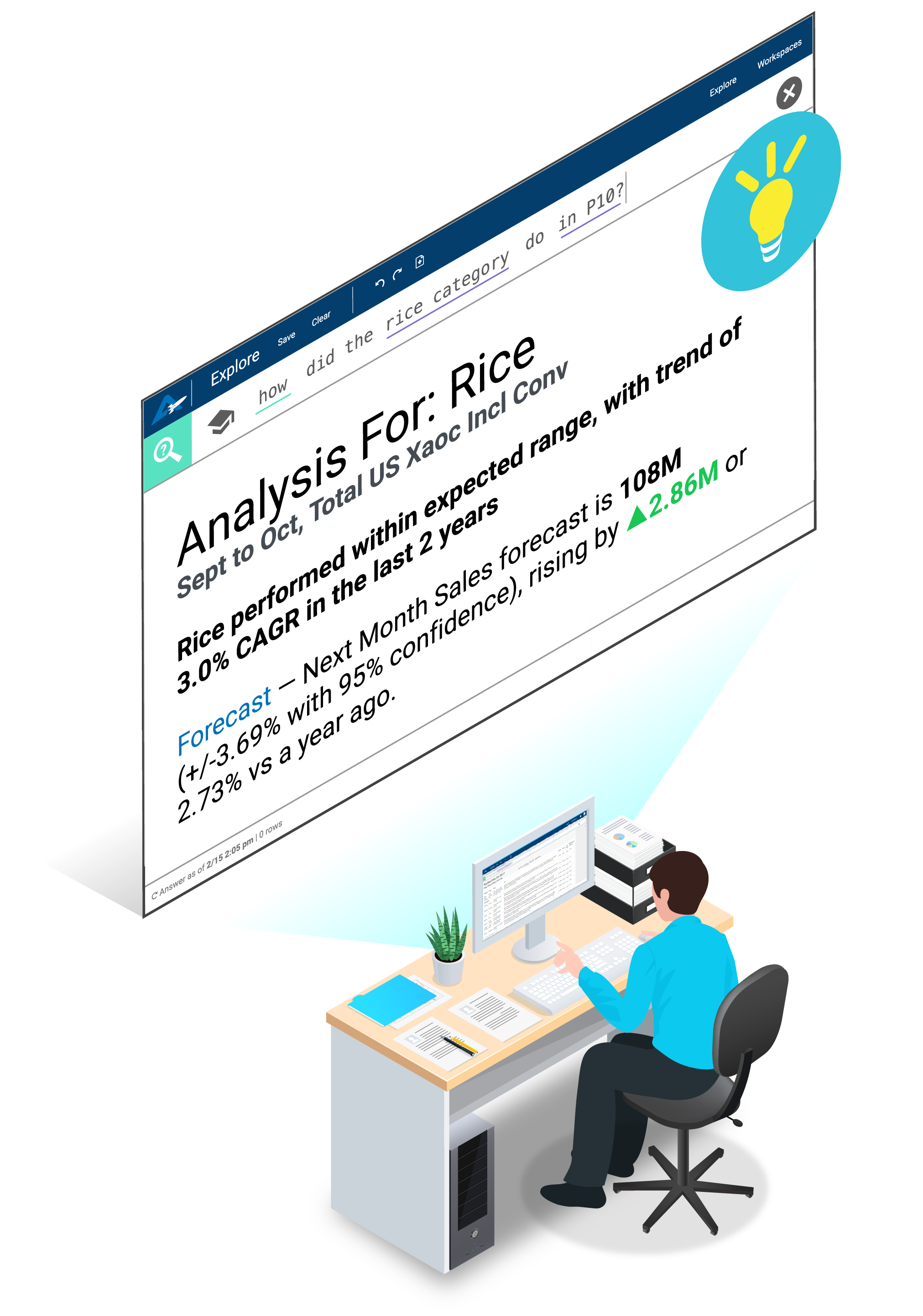Augmented analytics return natural language insights that help business people understand their data.