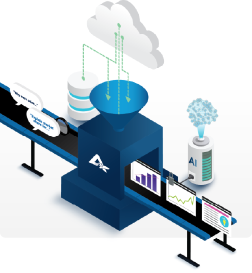 Learn more about AI analytics with this guide.
