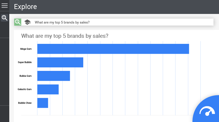 This chart answers the question 'What are my top 5 brands' with intelligent analysis.