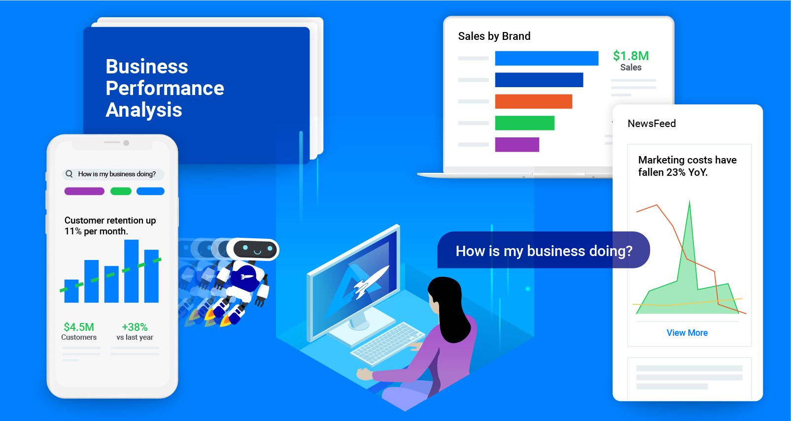 AnswerRocket enables brand performance analysis