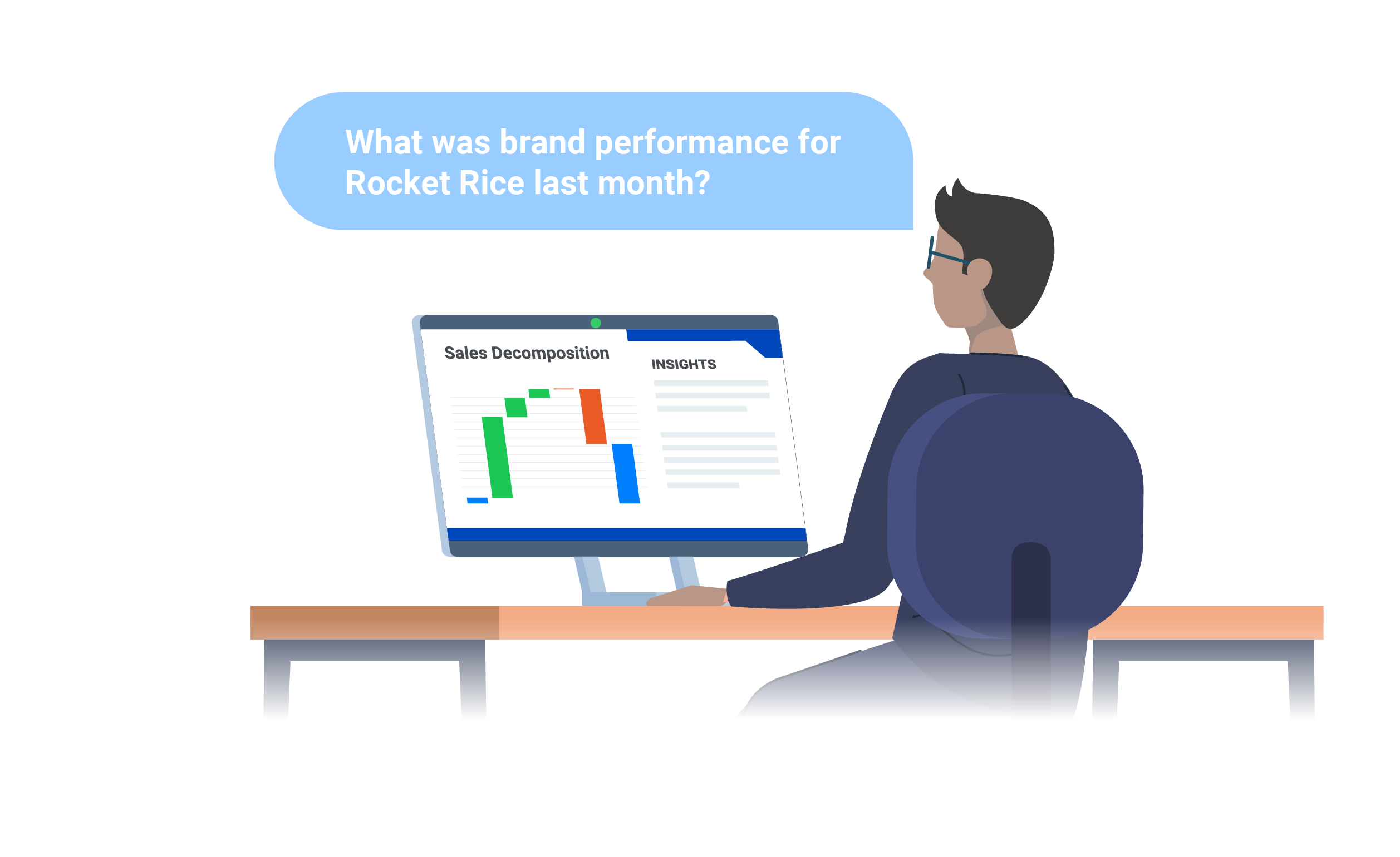 Ask questions like ``what was brand performance of rocket rice last month?``