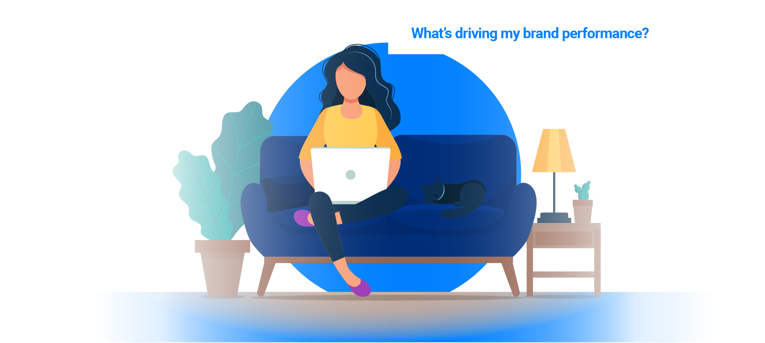 What's driving brand performance?